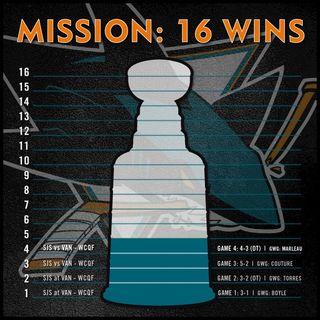 Sharks 4 wins
