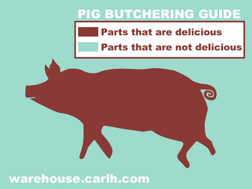 Pigbutcheringguide